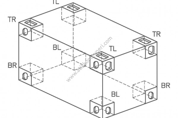 Konteyner Bağlantı Elemanları